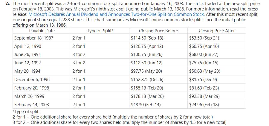 Aktiensplittabelle Microsoft, Aktien-Turbos