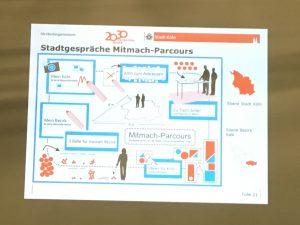 Auf dem Bild ist der Mitmach-Parcours beim Stadtgespräch Köln-Kalk zu sehen.